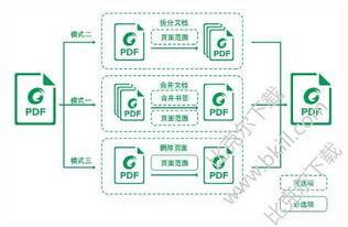 福昕pdf批处理工具 Foxit PDF Toolkit V2.1 官方版