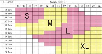 s号是多大尺码,各国 服装不同 码数解析