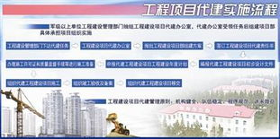省军区副司令员李谷建带领工作组今年已经奔波近半年,基层部队官兵...