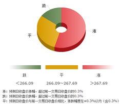 ...(7月14日)上海黄金交易所Au9999价格,部分人看平.-中国黄金网...