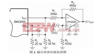 ...频高精度CCD信号发生器设计