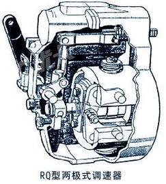 柴油机调速器