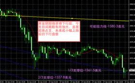 今日黄金价格走势图,黄金专家分析2012年6月27日晚间国际黄金价格...
