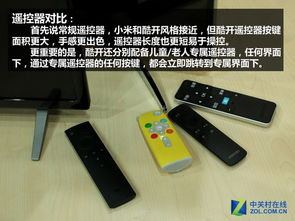 小米电视3S 43寸怎么样,详细介绍