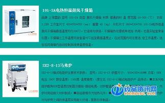 鄂11选5官网-上海雷韵专业生产密封式制样粉碎机、电磁矿石粉碎机、圆盘粉碎机、...