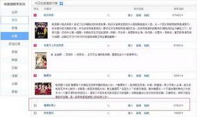 唐朝好男人》在百度古装剧搜索排名跃升至第四位,搜索指数高达...
