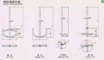 IKA RET控制型安全加热磁力搅拌器使用说明书:[4]