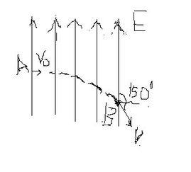 802点11ax速率-...的电子以V0的速度沿与电场线垂直的方向从A点飞入宽度为d的匀强...