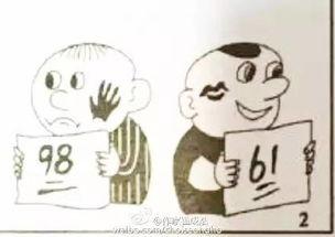 表情 脑洞大开 2016河南高考作文限定表情包出炉 自由微信 ...